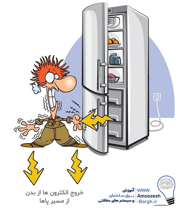 برق گرفتگی و روش های جلوگیری از آن