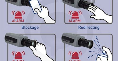 قابلیت تشخیص دستکاری دوربین مداربسته(Tamper Detection)